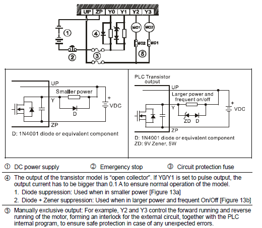 dvp 12sa2 series dvp 12sa2 series rh controltech ir How a Transistor Circuits Works How a Transistor Circuits Works