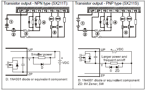 dvp 20sx2 series rh controltech ir Transistor Ignition Schematic How a Transistor Circuits Works