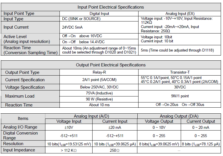 DVP-ES & EX specification